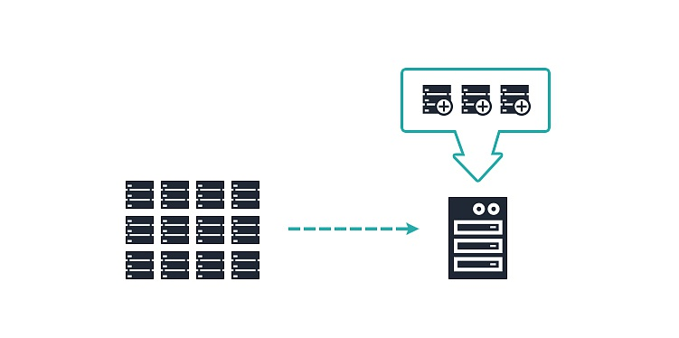 Server consolidation with virtualization
